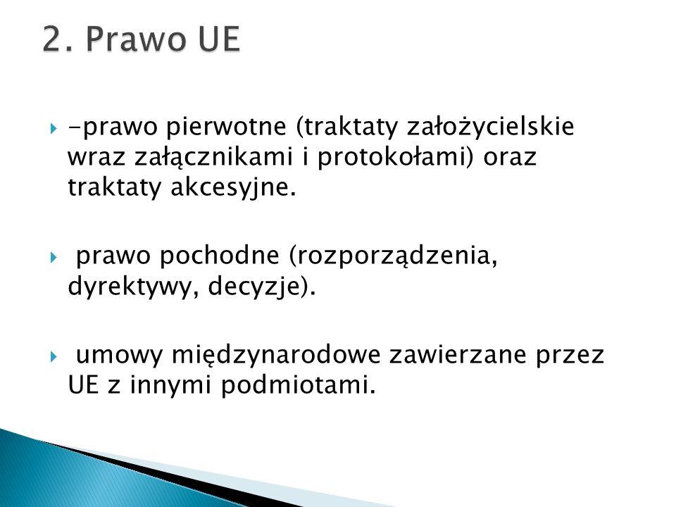  -prawo pierwotne (traktaty założycielskie wraz załącznikami i protokołami) oraz traktaty akcesyjne.  prawo pochodne (rozporządzenia, dyrektywy, dec