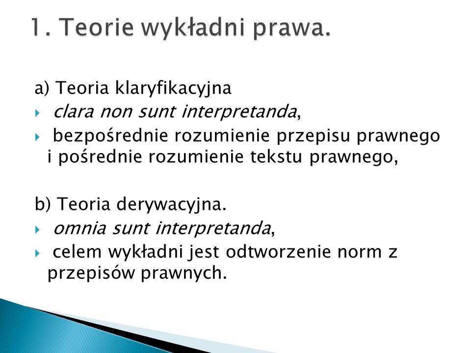 a) Teoria klaryfikacyjna  clara non sunt interpretanda,  bezpośrednie rozumienie przepisu prawnego i pośrednie rozumienie tekstu prawnego, b) Teoria