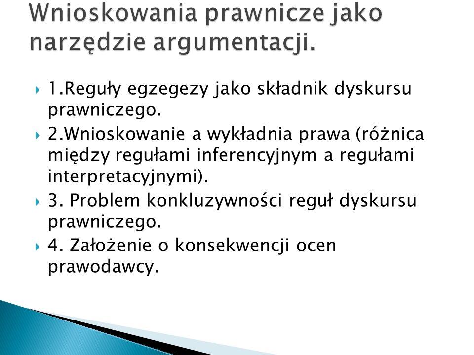  1.Reguły egzegezy jako składnik dyskursu prawniczego.  2.Wnioskowanie a wykładnia prawa (różnica między regułami inferencyjnym a regułami interpret
