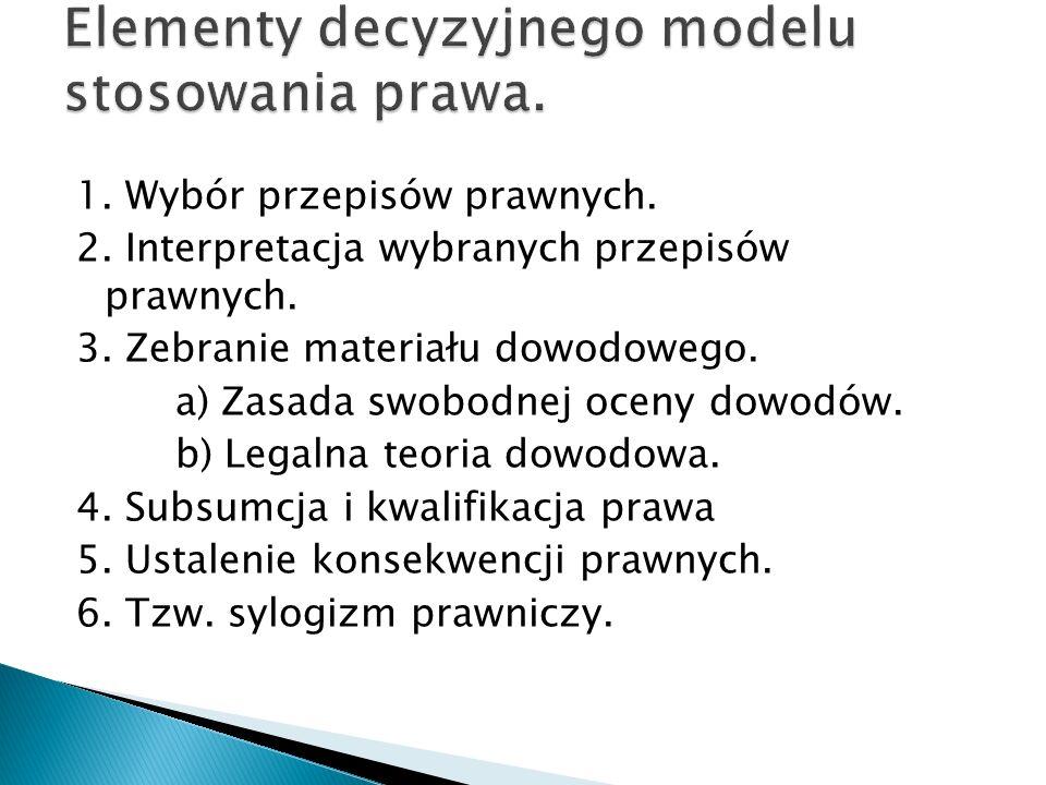 1. Wybór przepisów prawnych. 2. Interpretacja wybranych przepisów prawnych. 3. Zebranie materiału dowodowego. a) Zasada swobodnej oceny dowodów. b) Le