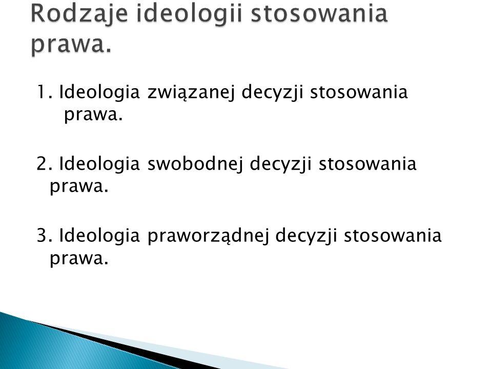 1. Ideologia związanej decyzji stosowania prawa. 2. Ideologia swobodnej decyzji stosowania prawa. 3. Ideologia praworządnej decyzji stosowania prawa.