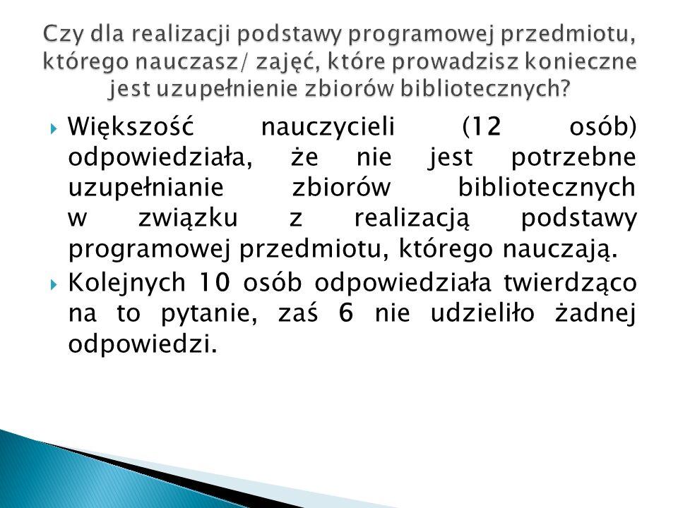  Większość nauczycieli (12 osób) odpowiedziała, że nie jest potrzebne uzupełnianie zbiorów bibliotecznych w związku z realizacją podstawy programowej