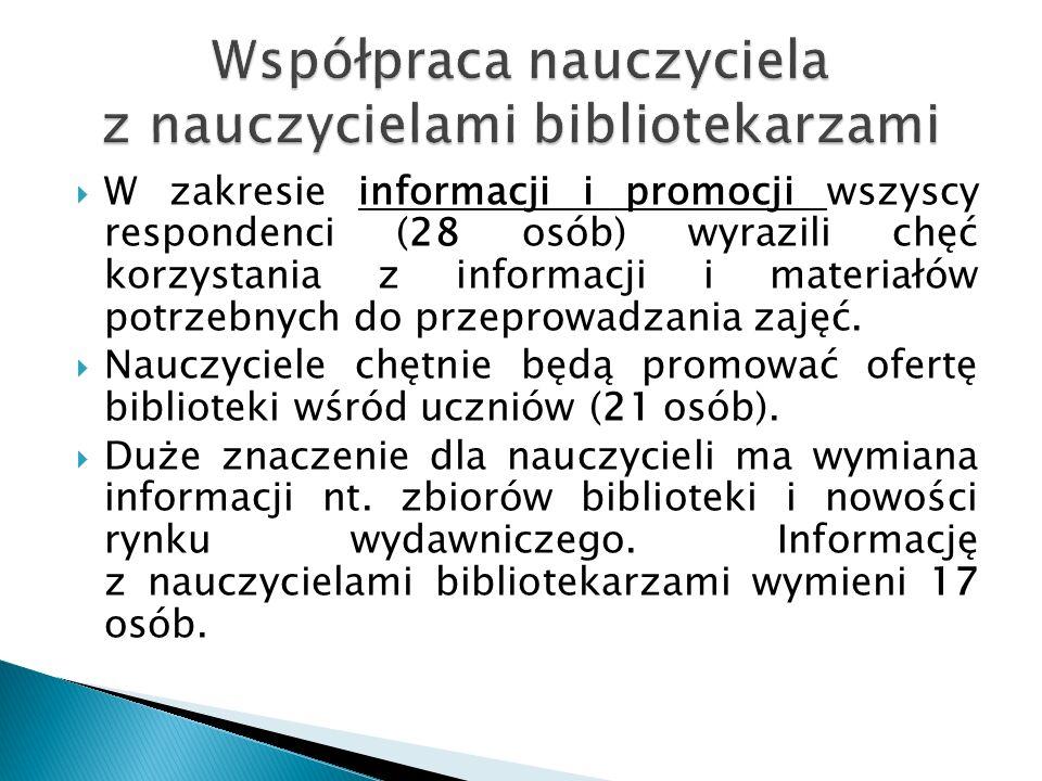  W zakresie informacji i promocji wszyscy respondenci (28 osób) wyrazili chęć korzystania z informacji i materiałów potrzebnych do przeprowadzania zajęć.