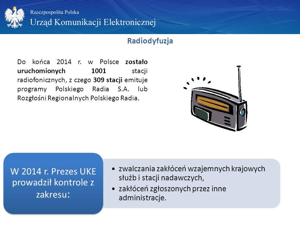 Radiodyfuzja zwalczania zakłóceń wzajemnych krajowych służb i stacji nadawczych, zakłóceń zgłoszonych przez inne administracje.