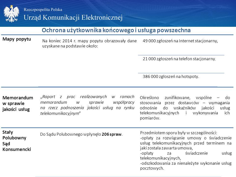 Ochrona użytkownika końcowego i usługa powszechna Przeprowadzono 2944 postępowań mediacyjnych, z czego: 1381 postępowań (46,91%) zostało zakończonych pozytywnie dla konsumenta.