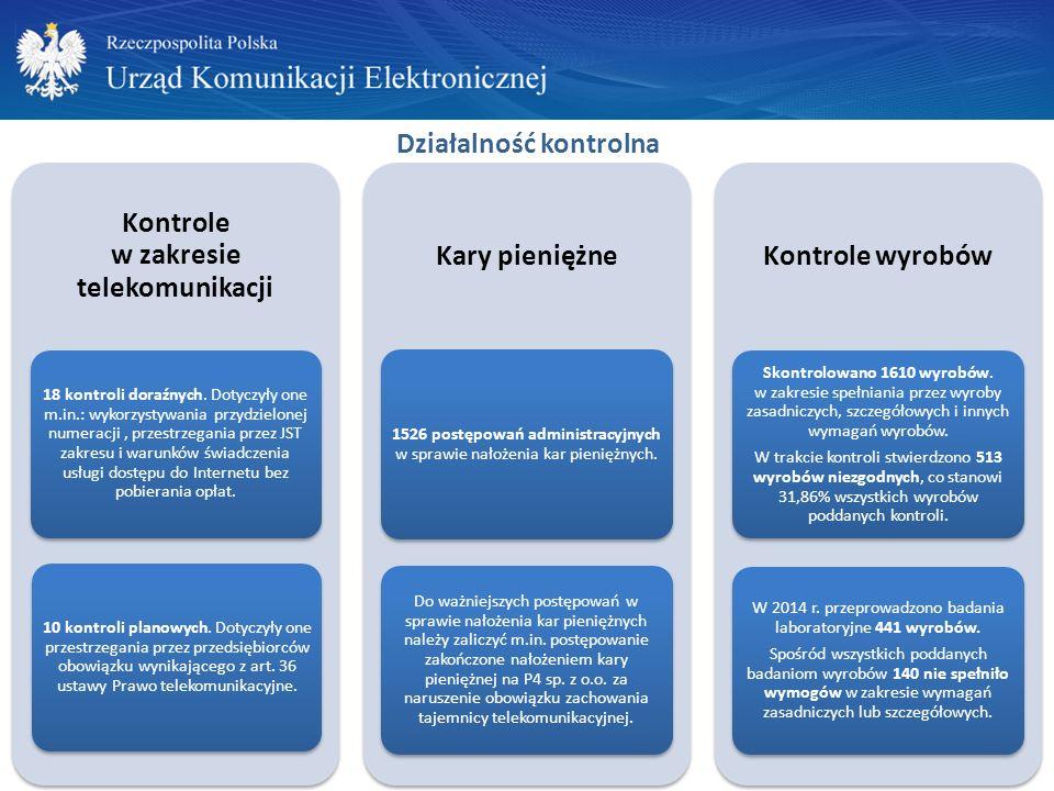Działalność kontrolna Kontrole w zakresie telekomunikacji 18 kontroli doraźnych.