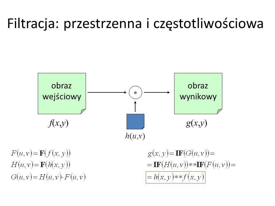 Filtracja: przestrzenna i częstotliwościowa f(x,y)f(x,y) obraz wejściowy  h(u,v)h(u,v) obraz wynikowy g(x,y)g(x,y)