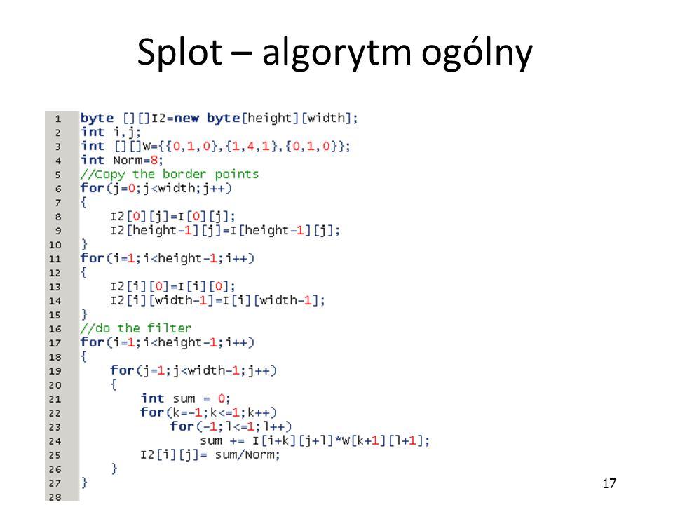 17 Splot – algorytm ogólny