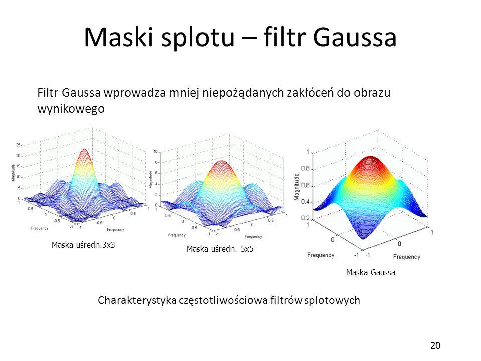20 Maski splotu – filtr Gaussa Filtr Gaussa wprowadza mniej niepożądanych zakłóceń do obrazu wynikowego Maska uśredn.3x3 Maska uśredn. 5x5 Maska Gauss