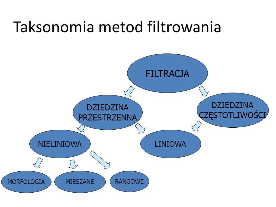 Taksonomia metod filtrowania FILTRACJA DZIEDZINA CZĘSTOTLIWOŚCI DZIEDZINA PRZESTRZENNA NIELINIOWA LINIOWA MORFOLOGIA MIESZANE RANGOWE