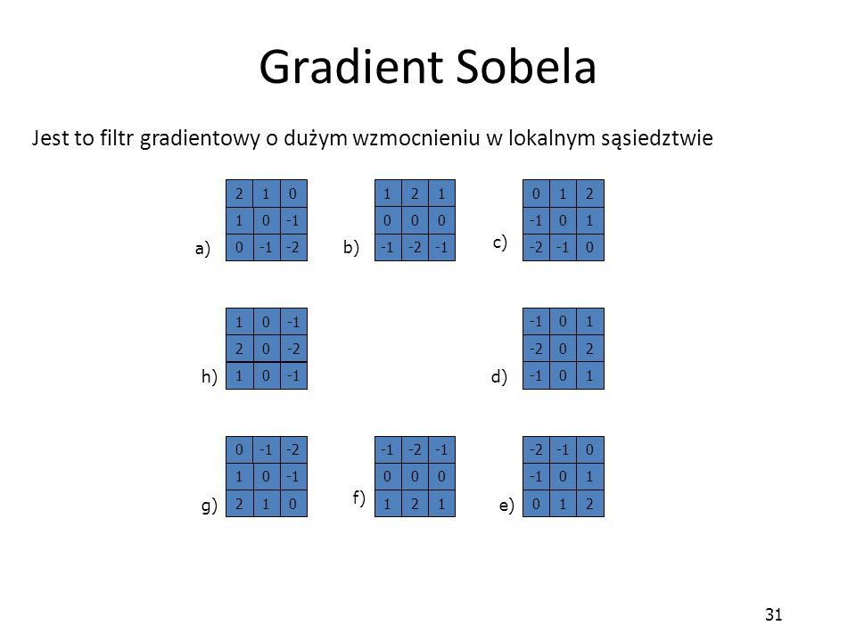 31 Gradient Sobela -2 000 121 Jest to filtr gradientowy o dużym wzmocnieniu w lokalnym sąsiedztwie 121 000 -2 10 -202 01 01 20-2 10 0 -2 01 012 012 10
