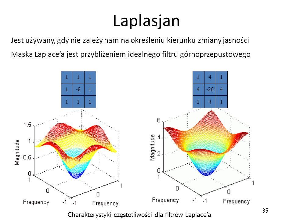 35 Laplasjan Jest używany, gdy nie zależy nam na określeniu kierunku zmiany jasności Charakterystyki częstotliwości dla filtrów Laplace'a Maska Laplac