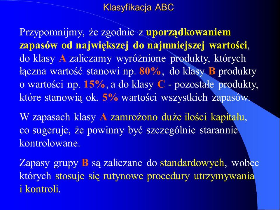 Klasyfikacja ABC Przypomnijmy, że zgodnie z uporządkowaniem zapasów od największej do najmniejszej wartości, do klasy A zaliczamy wyróżnione produkty, których łączna wartość stanowi np.