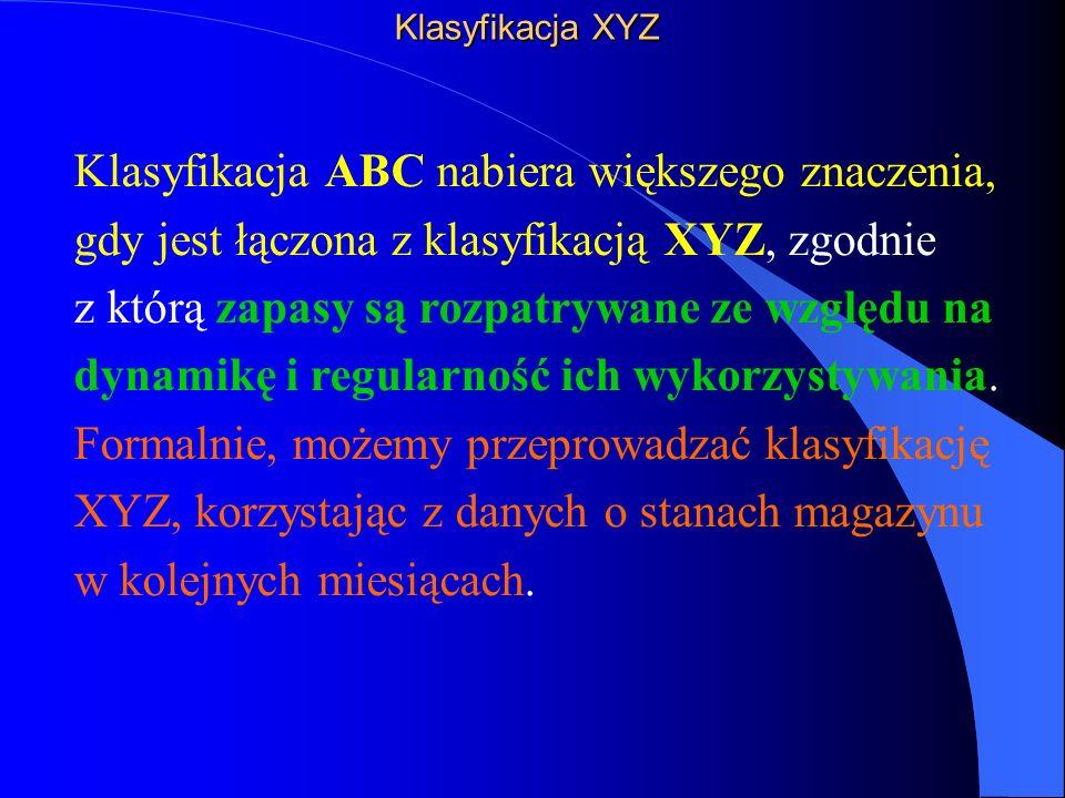 Klasyfikacja XYZ Aby klasyfikacja XYZ miała wartość informacyjną dla menedżera zarządzającego zapasami, korzystniej jest odrębnie klasyfikować dostawy surowców i ich pobrań z miejsca składowania.