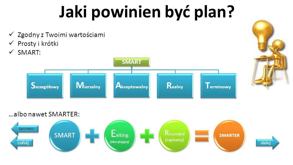 Jaki powinien być plan.