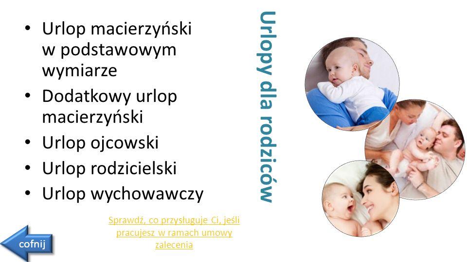 Urlop macierzyński w podstawowym wymiarze Dodatkowy urlop macierzyński Urlop ojcowski Urlop rodzicielski Urlop wychowawczy Urlopy dla rodziców cofnij
