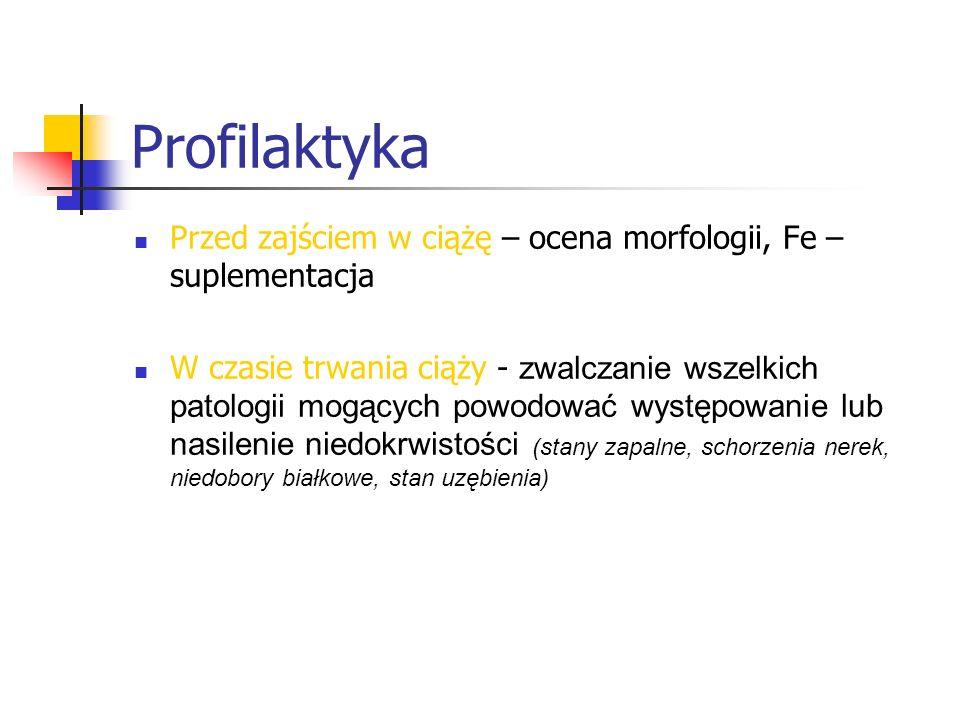 Profilaktyka Przed zajściem w ciążę – ocena morfologii, Fe – suplementacja W czasie trwania ciąży - zwalczanie wszelkich patologii mogących powodować