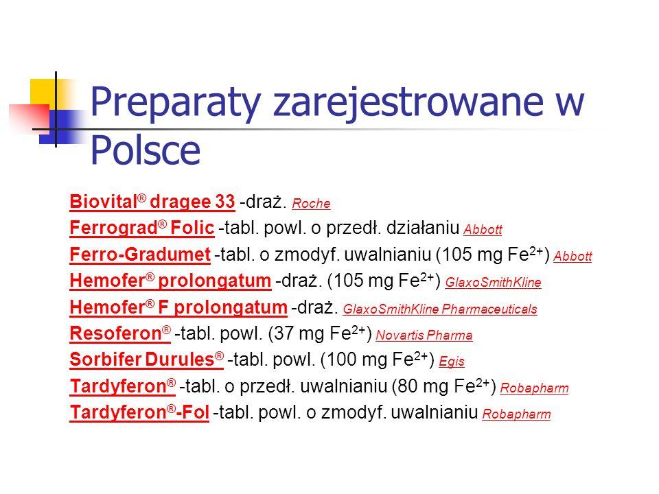 Preparaty zarejestrowane w Polsce Biovital ® dragee 33Biovital ® dragee 33 -draż. Roche Roche Ferrograd ® FolicFerrograd ® Folic -tabl. powl. o przedł