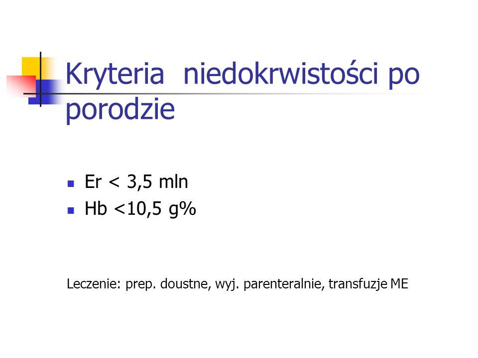 Kryteria niedokrwistości po porodzie Er < 3,5 mln Hb <10,5 g% Leczenie: prep. doustne, wyj. parenteralnie, transfuzje ME