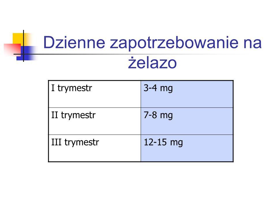 Dzienne zapotrzebowanie na żelazo I trymestr3-4 mg II trymestr7-8 mg III trymestr12-15 mg