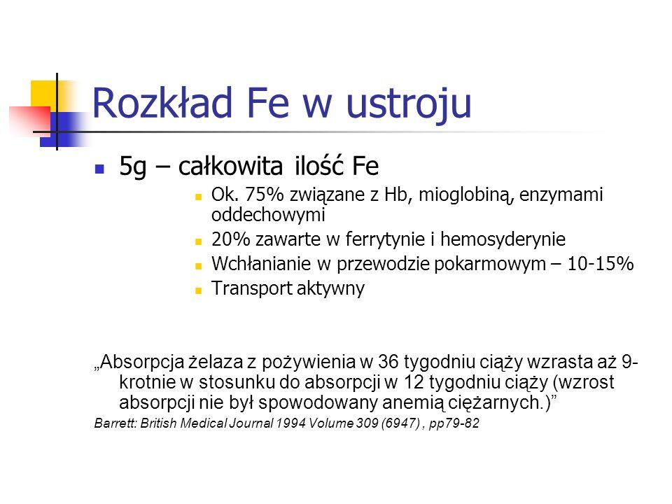 Rozkład Fe w ustroju 5g – całkowita ilość Fe Ok. 75% związane z Hb, mioglobiną, enzymami oddechowymi 20% zawarte w ferrytynie i hemosyderynie Wchłania