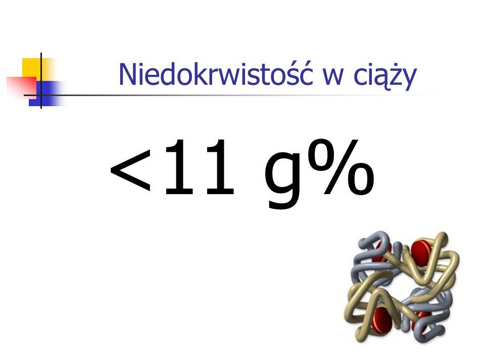 Niedokrwistość w ciąży <11 g%