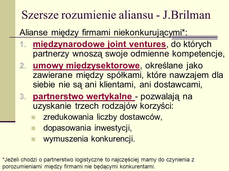 Szersze rozumienie aliansu - J.Brilman Alianse między firmami niekonkurującymi*: 1.