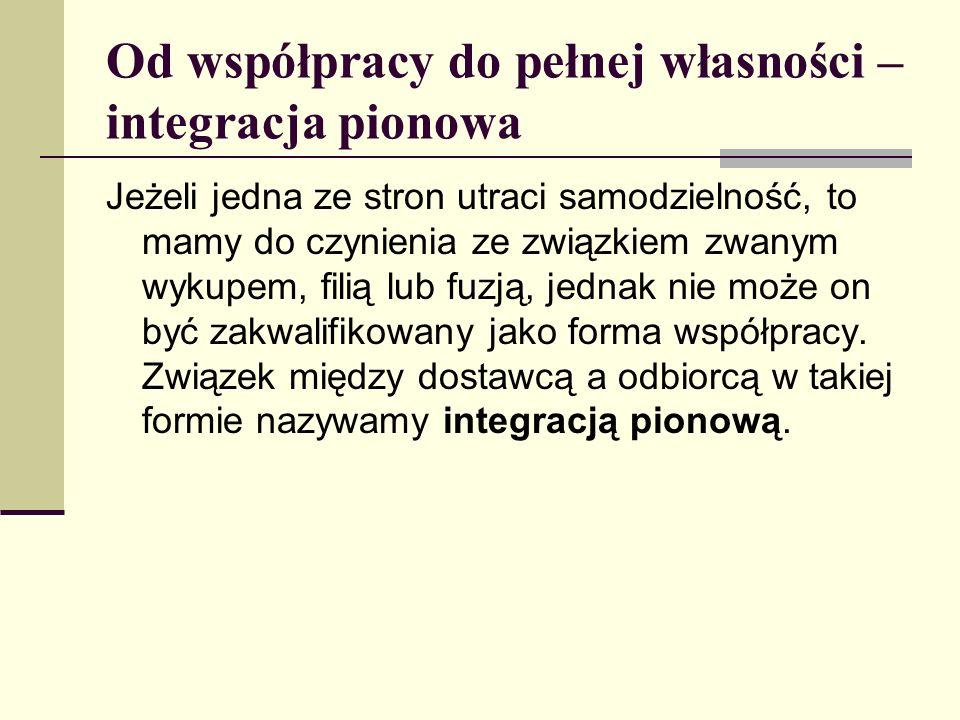 Od współpracy do pełnej własności – integracja pionowa Jeżeli jedna ze stron utraci samodzielność, to mamy do czynienia ze związkiem zwanym wykupem, filią lub fuzją, jednak nie może on być zakwalifikowany jako forma współpracy.
