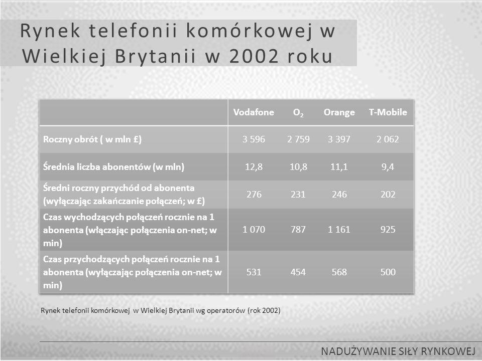 Rynek telefonii komórkowej w Wielkiej Brytanii w 2002 roku NADUŻYWANIE SIŁY RYNKOWEJ Rynek telefonii komórkowej w Wielkiej Brytanii wg operatorów (rok