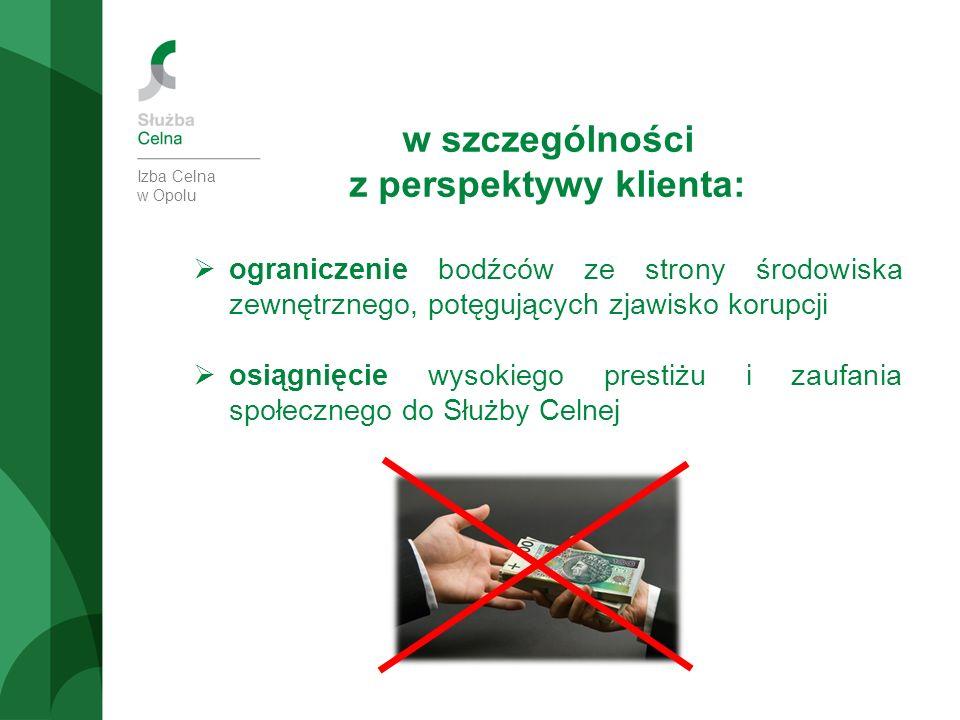 Izba Celna w Opolu w szczególności z perspektywy klienta:  ograniczenie bodźców ze strony środowiska zewnętrznego, potęgujących zjawisko korupcji  o