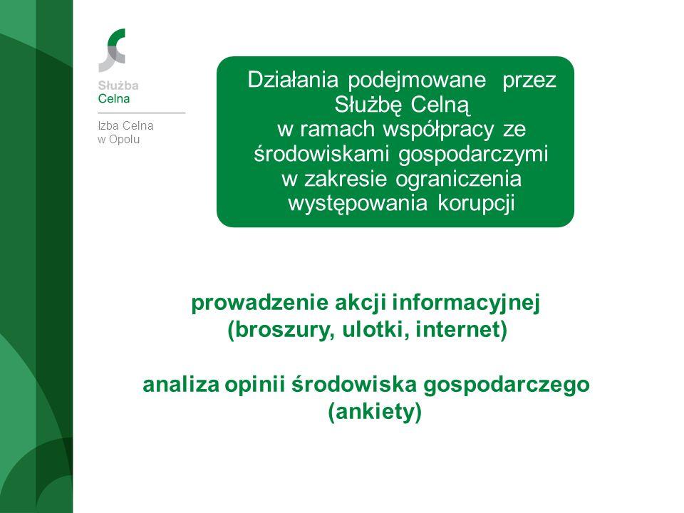 Izba Celna w Opolu prowadzenie akcji informacyjnej (broszury, ulotki, internet) analiza opinii środowiska gospodarczego (ankiety) Działania podejmowan