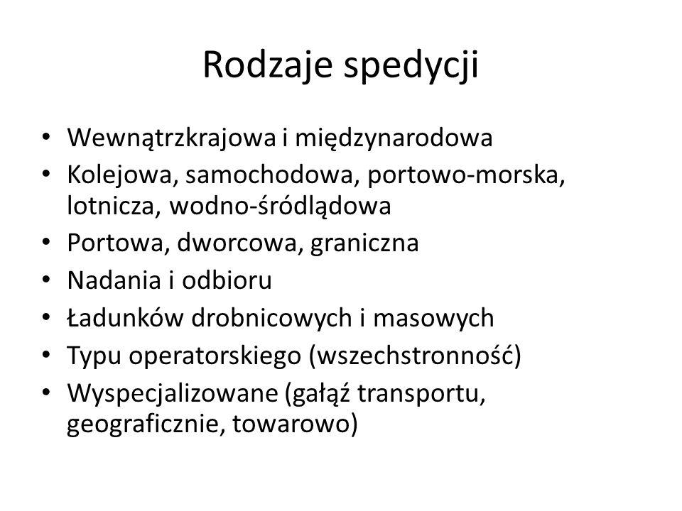 Rodzaje spedycji Wewnątrzkrajowa i międzynarodowa Kolejowa, samochodowa, portowo-morska, lotnicza, wodno-śródlądowa Portowa, dworcowa, graniczna Nadan