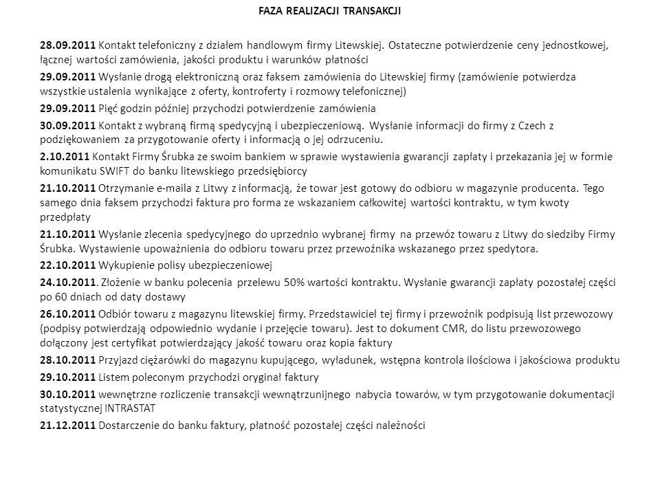 FAZA REALIZACJI TRANSAKCJI 28.09.2011 Kontakt telefoniczny z działem handlowym firmy Litewskiej. Ostateczne potwierdzenie ceny jednostkowej, łącznej w