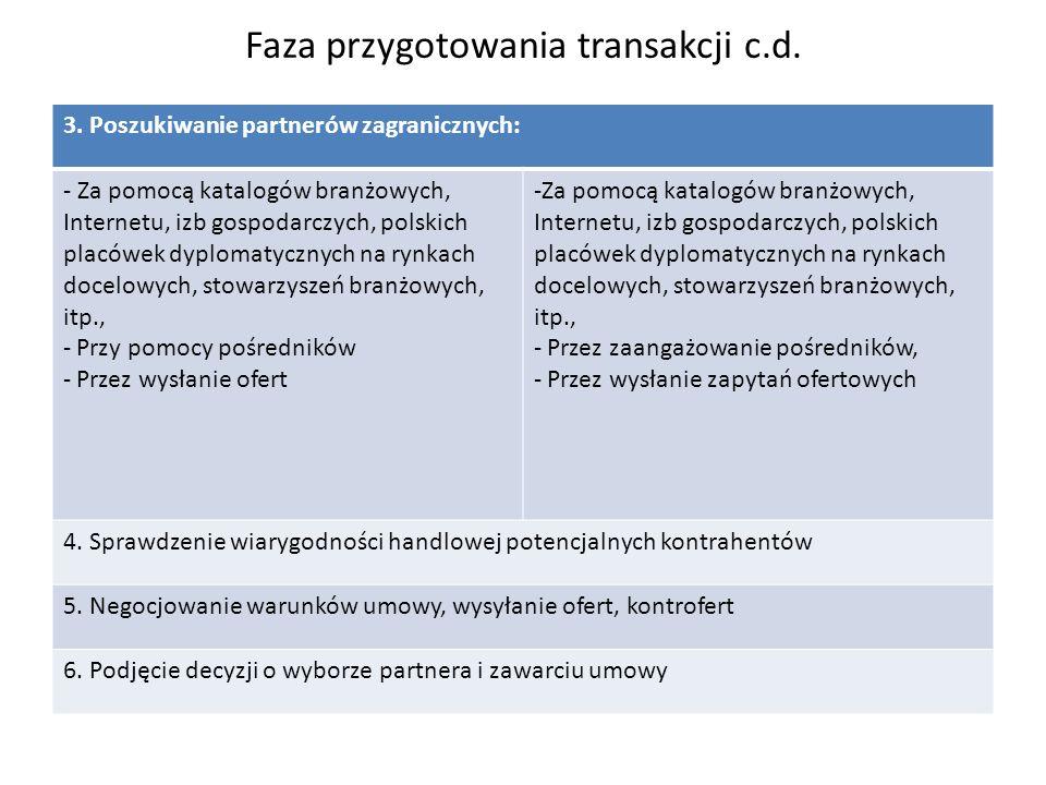 Faza przygotowania transakcji c.d. 3. Poszukiwanie partnerów zagranicznych: - Za pomocą katalogów branżowych, Internetu, izb gospodarczych, polskich p