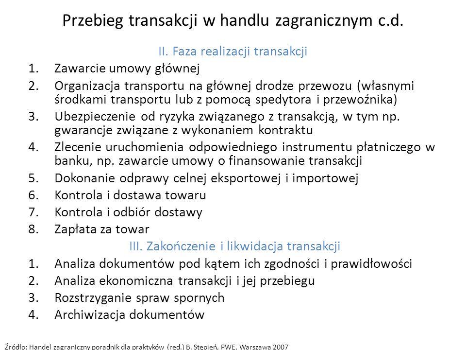 Przebieg transakcji w handlu zagranicznym c.d. II. Faza realizacji transakcji 1.Zawarcie umowy głównej 2.Organizacja transportu na głównej drodze prze