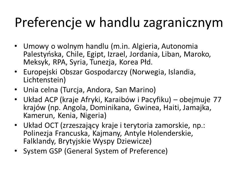 Preferencje w handlu zagranicznym Umowy o wolnym handlu (m.in. Algieria, Autonomia Palestyńska, Chile, Egipt, Izrael, Jordania, Liban, Maroko, Meksyk,