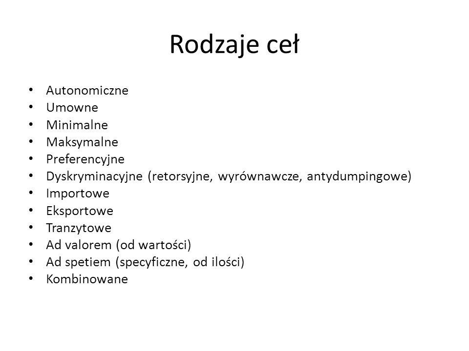 Przykład 3 Polska spółka otrzymała z USA fakturę określającą opłaty licencyjne.