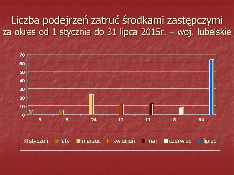 Liczba podejrzeń zatruć środkami zastępczymi za okres od 1 stycznia do 31 lipca 2015r. – woj. lubelskie