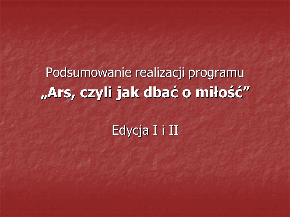 """Podsumowanie realizacji programu """"Ars, czyli jak dbać o miłość"""" Edycja I i II"""