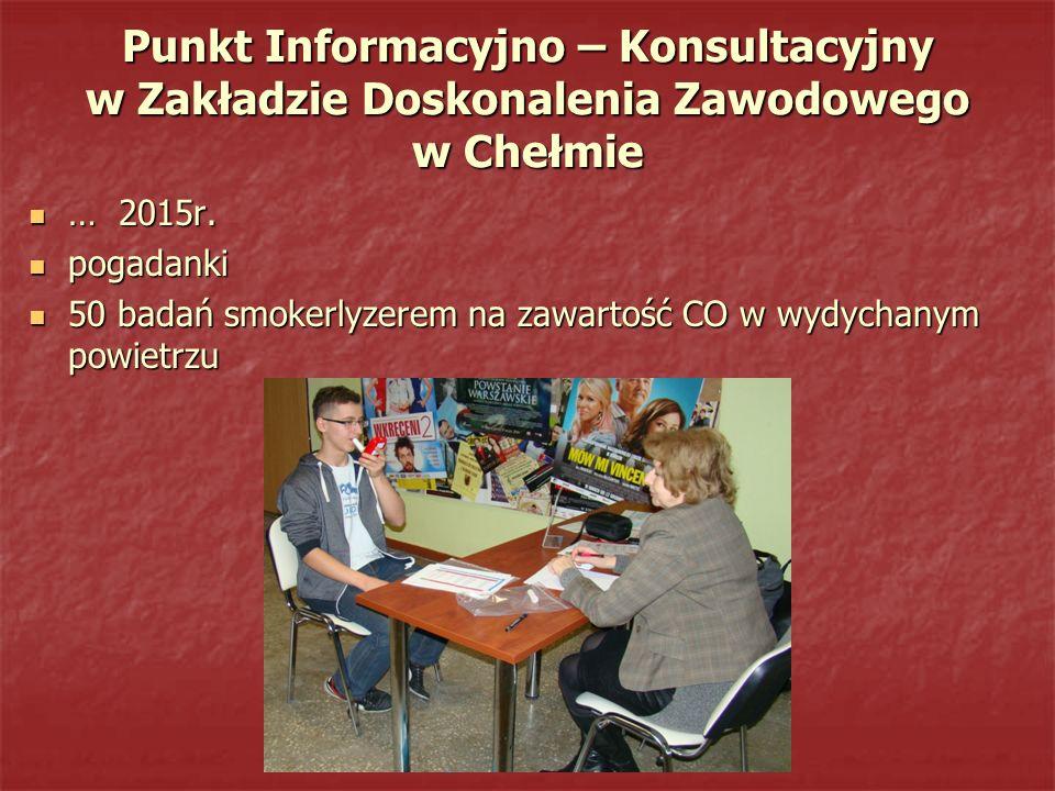 Punkt Informacyjno – Konsultacyjny w Zakładzie Doskonalenia Zawodowego w Chełmie … 2015r. … 2015r. pogadanki pogadanki 50 badań smokerlyzerem na zawar