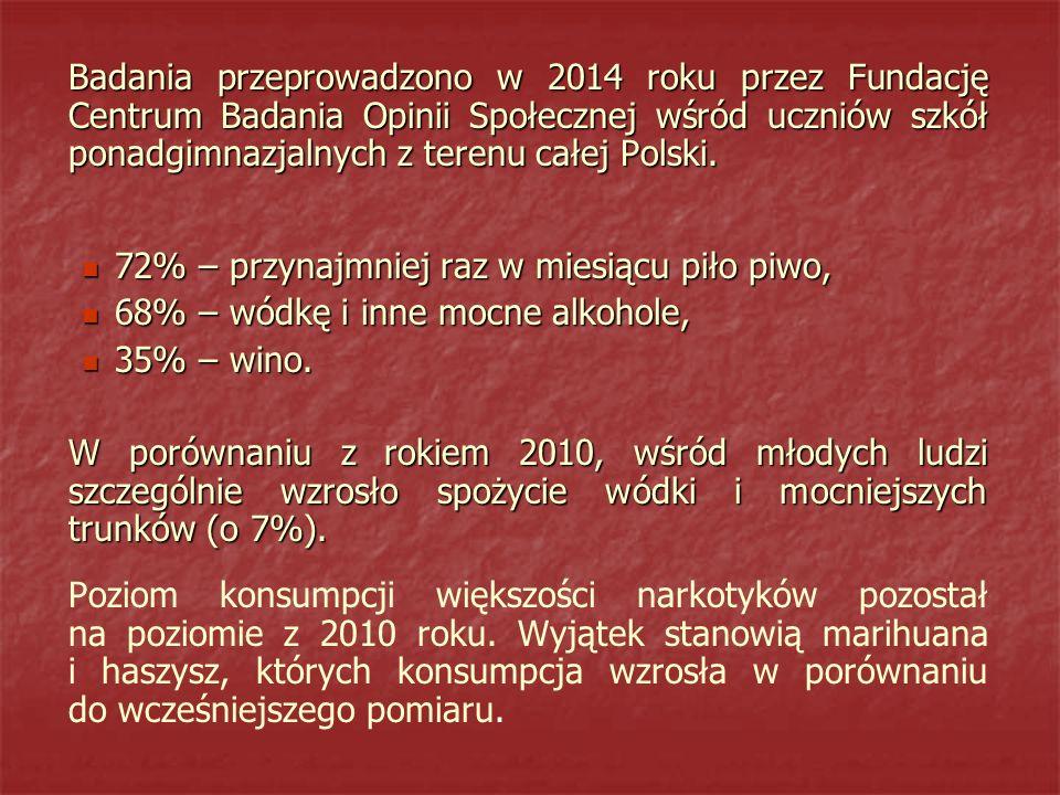 Badania przeprowadzono w 2014 roku przez Fundację Centrum Badania Opinii Społecznej wśród uczniów szkół ponadgimnazjalnych z terenu całej Polski. 72%