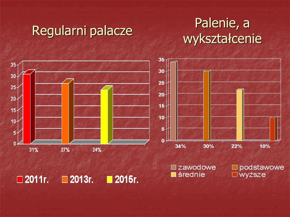 Punkt Informacyjno – Konsultacyjny w Zespole Szkół Budowlanych i Geodezyjnych w Chełmie 11 grudnia 2014r.