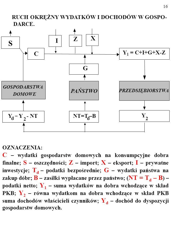 15 2. PRZYPŁYWY I ODPŁYWY W GOSPODARCE (ang. injec- tions, leakages).