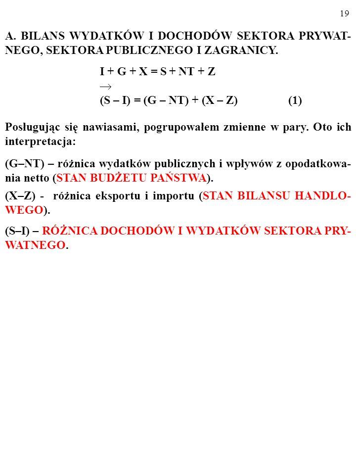 18 3. ZASTOSOWANIA RÓWNANIA: I + G + X = S + NT + Z.