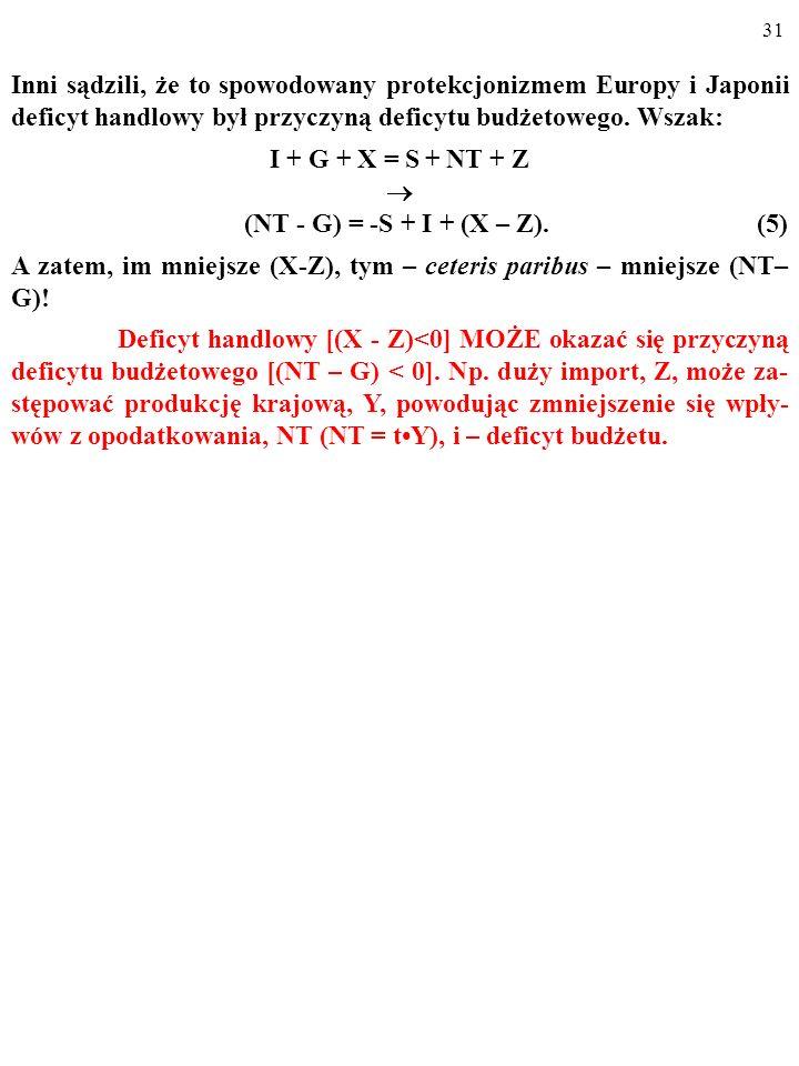 30 Otóż deficyt budżetowy [(NT–G)<0] rzeczywiście MOŻE być przyczyną deficytu handlowego [(X–Z)<0].