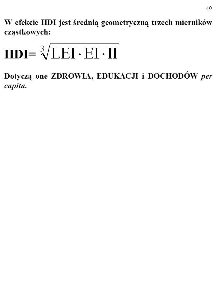 39 WSKAŹNIK ROZWOJU SPOŁECZNEGO (ang.