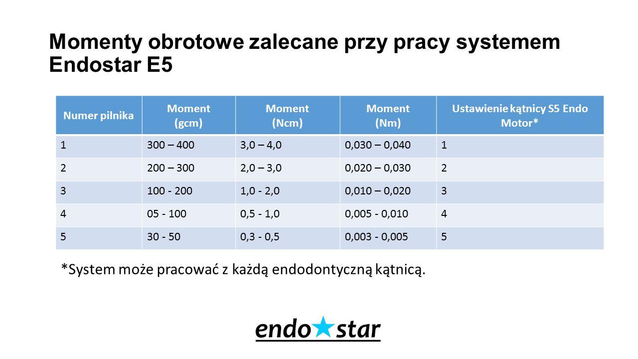 Momenty obrotowe zalecane przy pracy systemem Endostar E5 Numer pilnika Moment (gcm) Moment (Ncm) Moment (Nm) Ustawienie kątnicy S5 Endo Motor* 1300 –