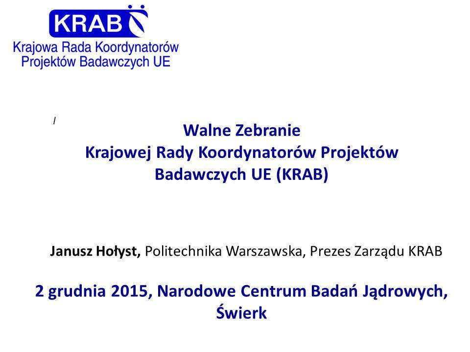 Sprawozdanie Zarządu KRAB za okres 2 grudzień 2014 – 2 grudzień 2015 1.XII i XIII Sympozjum KRAB 2.MNiSW, Premia na Horyzoncie 3.NCBR, Projekt Polonez 4.EARMA 5.Nowi Członkowie Propozycje na przyszłość: a) 1- 5 cd b) Regionalne oddziały KRAB c) Tablica ogłoszeniowa