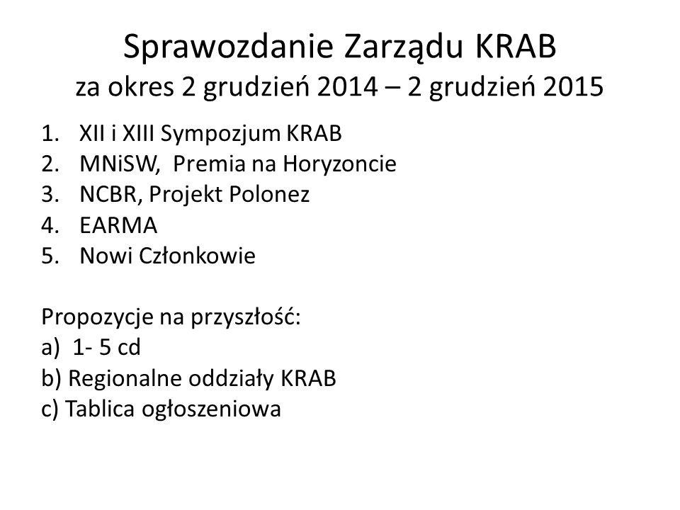Sprawozdanie Zarządu KRAB za okres 2 grudzień 2014 – 2 grudzień 2015 1.XII i XIII Sympozjum KRAB 2.MNiSW, Premia na Horyzoncie 3.NCBR, Projekt Polonez