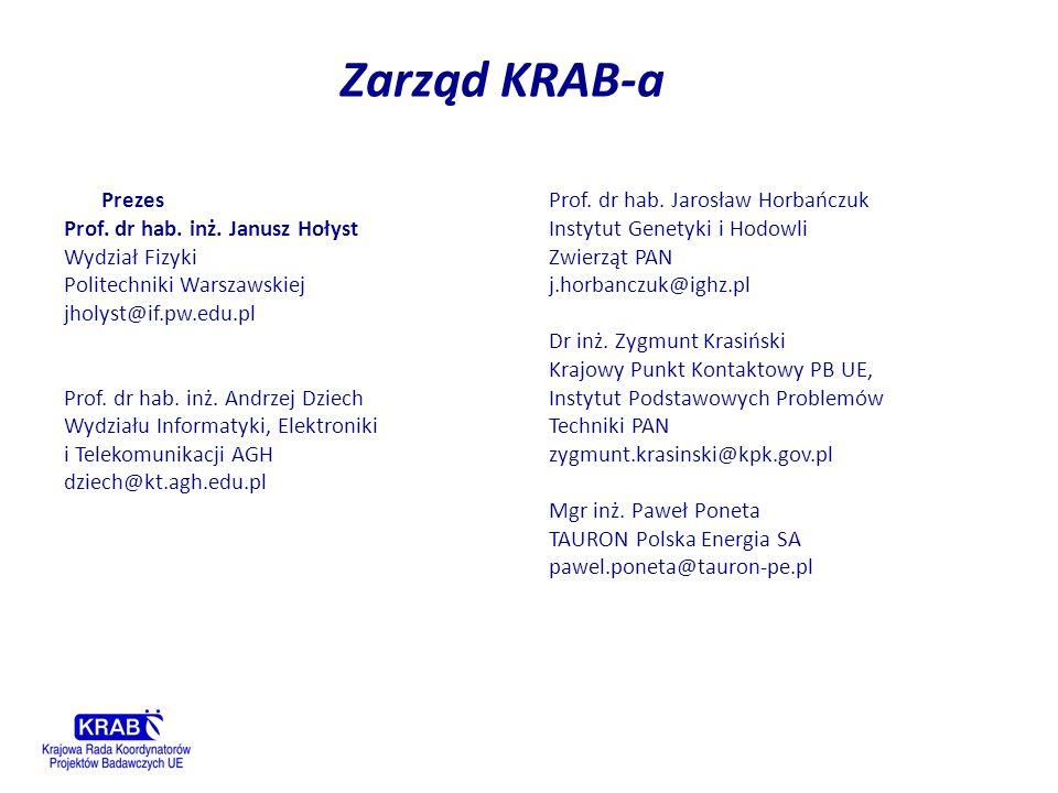 Zarząd KRAB-a Prezes Prof. dr hab. inż.